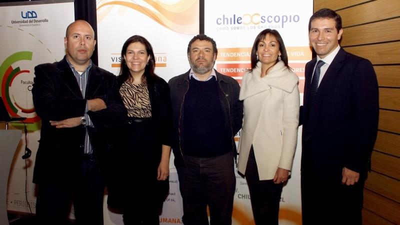 Panelistas Chilescopio