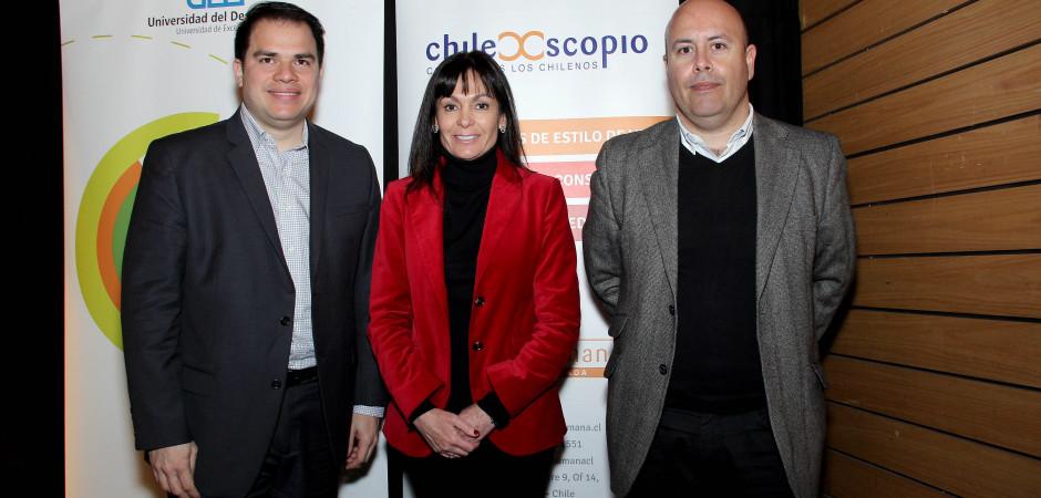 Chilescopio 2015: el valor de las marcas con significado