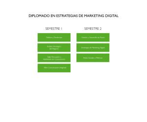 Malla diplomado estrategias marketing digital 2018