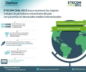 ETECOM